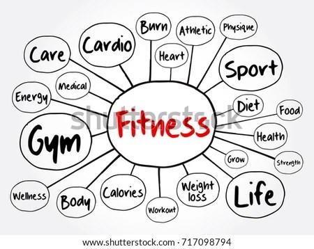 FITNESS Mind Map Flowchart Sport Health Stock Vector