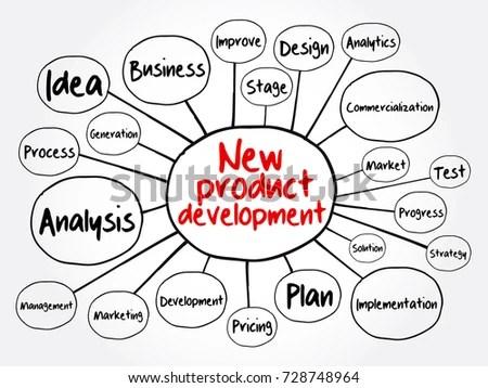 New Product Development Mind Map Flowchart Stock Vector