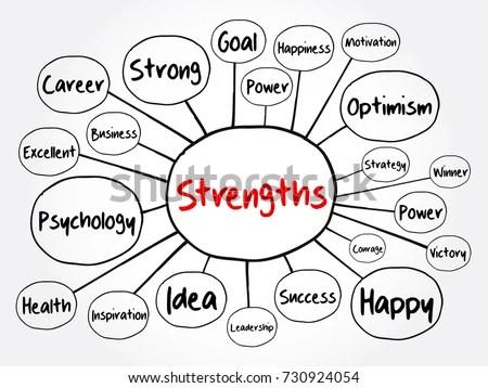 Strengths Mind Map Flowchart Business Concept Stock Vector