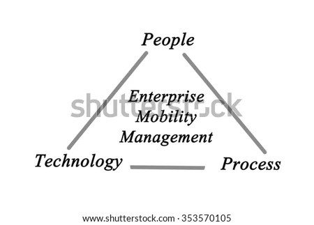 Ethics Code Management Business Strategy Concept Stock