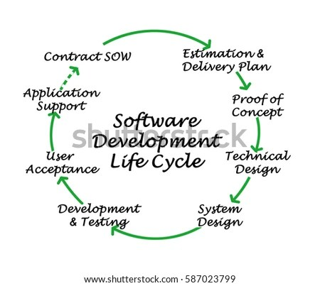 Contract Life Cycle Management Stock Illustration