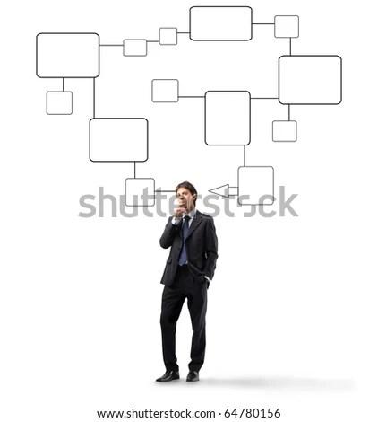 Mindmap Concept Business Man Looking Scheme Stock Photo