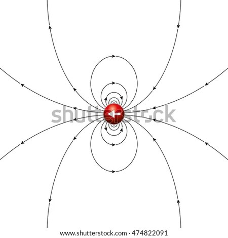Dipole Stock Images, Royalty-Free Images & Vectors