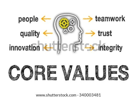 Core Competency Stock Photos, Images, & Pictures