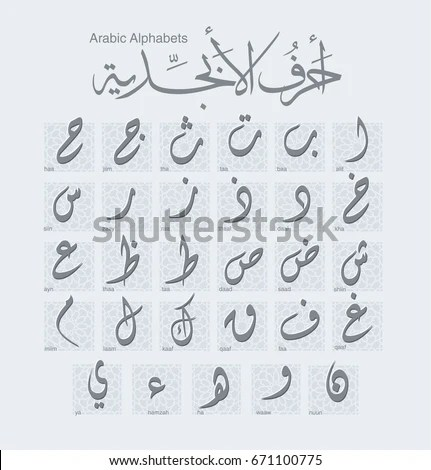 Phonetic Alphabet Stock Images, Royalty-Free Images