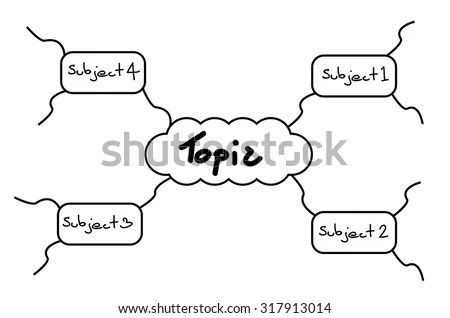 Mind Mapping Model Flow Chart Template Stock Vector
