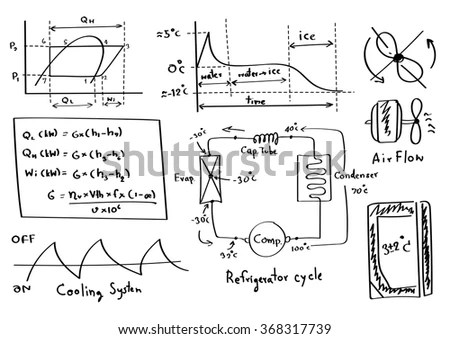 Refrigeration Cycle Stock Photos, Images, & Pictures
