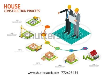 infographic construction blockhouse