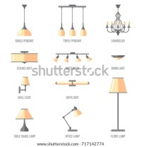 Vector Set Named Indoor Lighting Types Stock Vector