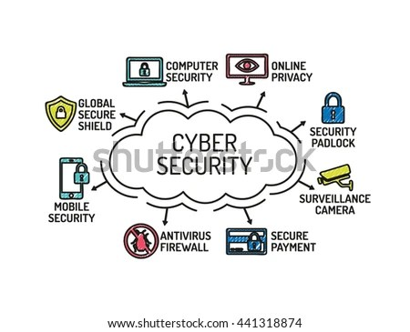 Cyber Security Chart Keywords Icons Sketch Stock Vector