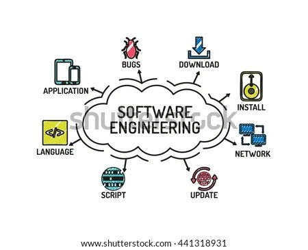 Software Engineering Stock Images, Royalty-Free Images