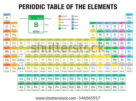 periodic table elements 4 new stock vector 546065917