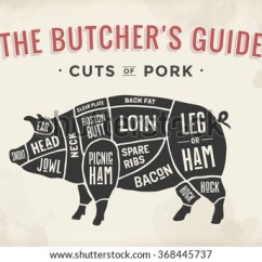 Pig Cuts Diagram Land Rover Discovery 2 Wiring Diagrams Cut Meat Set Poster Butcher Stock Vector 368445737 - Shutterstock