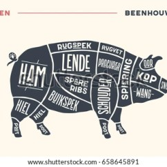 Vintage Lamb Butcher Diagram Chevrolet Colorado Radio Wiring Butchering Swine Stock Images, Royalty-free Images & Vectors   Shutterstock