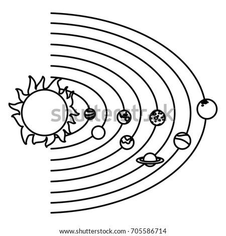 Solar System Planets Sun Orbit Science Stock Vector