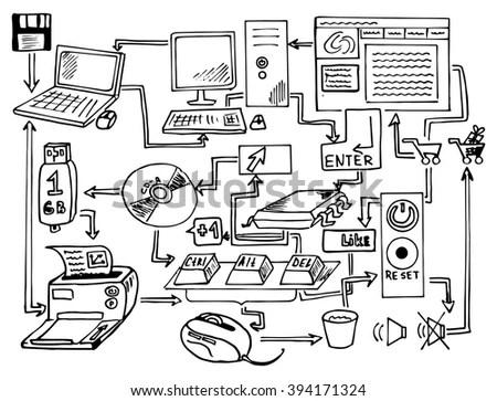 Communication Internet Doodles Vector Technology