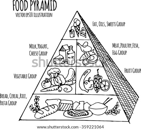 Hand Drawn Illustration Food Pyramid Stock Vector