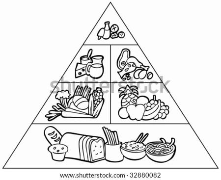 Cartoon Food Pyramid Line Art Stock Vector 32880082