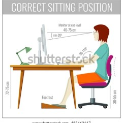 Proper Chair Posture At Computer Ikea Basket Correct Spine Sitting Health Stock Vector (royalty Free) 485462167 - Shutterstock