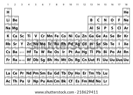 Periodic Table Of Elements Stock Images, Royalty-Free