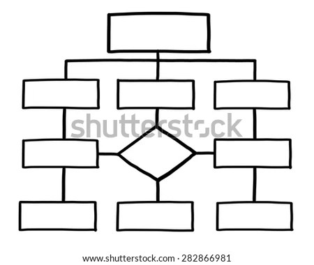 Stick Figure Drawing Empty Organization Chart Stock