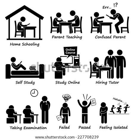 Homeschooling Home School Education Stick Figure Pictogram