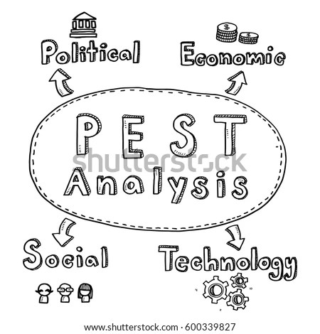Hand Draw Business Doodles Pest Analysis Stock Vector