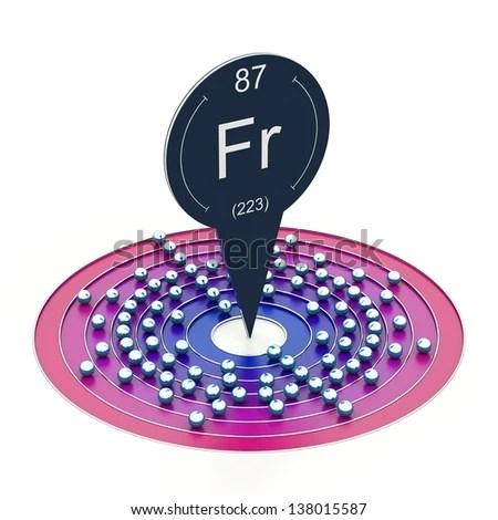 Francium Element Periodic Table Electron Configuration Stock Illustration 138015587 - Shutterstock