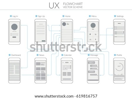 UX UI Flowchart Vector Illustration Stock Vector 619816757