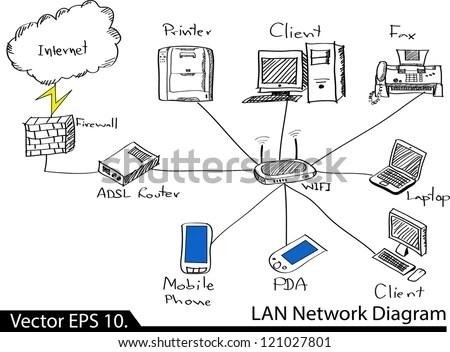 Computer Hub Diagram Cassette Hub Diagram Wiring Diagram