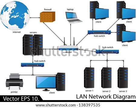 Computer Network Diagram Stock Images Royalty Free Images
