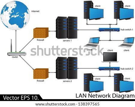 Lan Network Diagram Vector Illustrator Eps Stock Vector 149136368