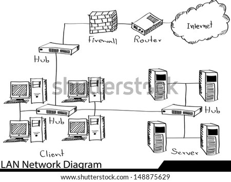Lan Network Diagram Stock Images, Royalty-Free Images