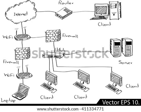 Internet Network Drawing Stock Images, Royalty-Free Images