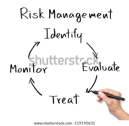 Business Man Writing Concept Risk Management Stock Photo