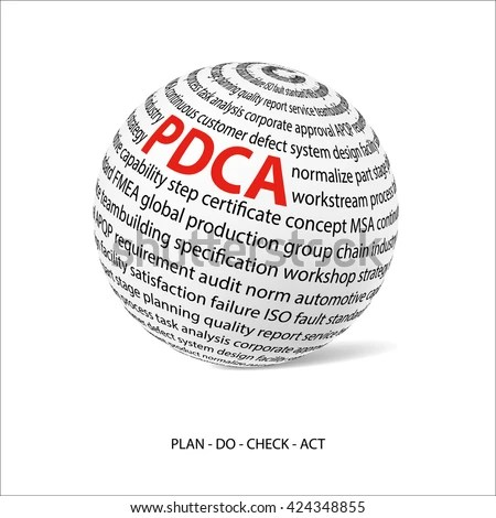 Pdca Cycle Stock Images, Royalty-Free Images & Vectors