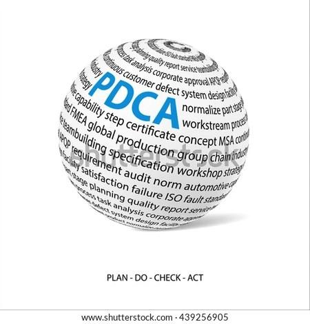 Plan Do Check Act Word Ball Stock Vector 424348855