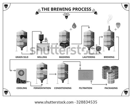 Water Filtration Stock Vectors & Vector Clip Art