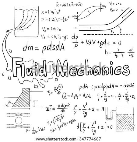 Mechanic Fluid Law Theory Physics Mathematical Stock