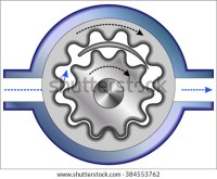 Hydraulic Pump Stock Images, Royalty-Free Images & Vectors ...