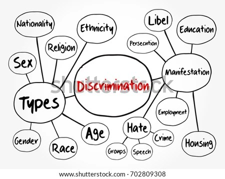 Discrimination Mind Map Flowchart Social Concept Stock