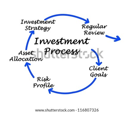 Asset Allocation Stock Images, Royalty-Free Images