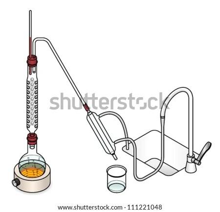 Laboratory Setup Fractional Distillation Fractionating