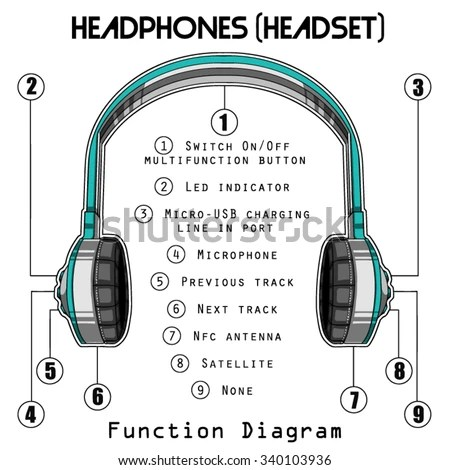 Headphones Function Diagram Graphic Stock Vector 340103936