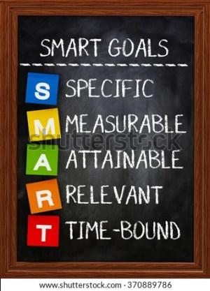 Smart Goal Setting Stock Images, RoyaltyFree Images & Vectors   Shutterstock