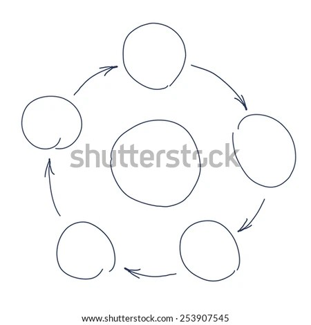 Hand Drawn Sketch Infographic Form Circle Stock Vector