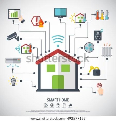 Smart Home Flat Design Style Vector Image Vectorielle 492577138