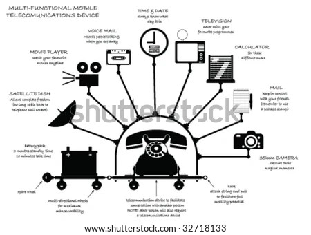 Citroen Xantia Wiring Diagram Body Citroen Saxo Wiring