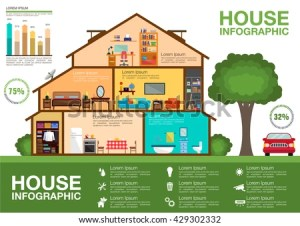Eco Friendly Home Infographic Cutaway Diagram Stock Vector