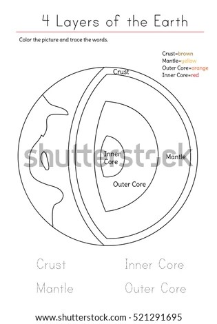 Worksheet Layers Earth Crust Inner Core Stock Vector